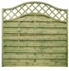 Omega Fence Panel